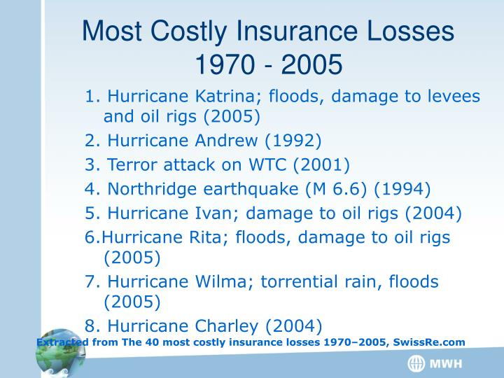 Most Costly Insurance Losses 1970 - 2005