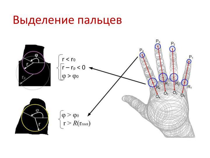 Выделение пальцев