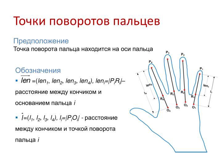 Точки поворотов пальцев