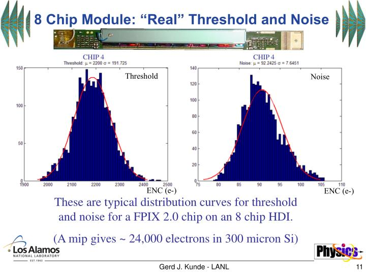 """8 Chip Module: """"Real"""" Threshold and Noise"""