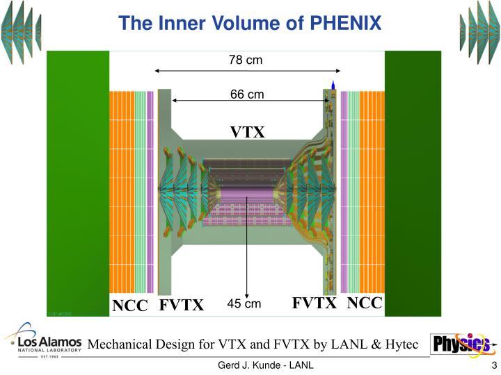 The Inner Volume of PHENIX