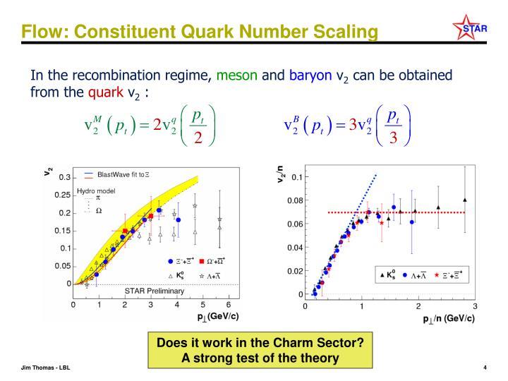 Flow: Constituent Quark Number Scaling