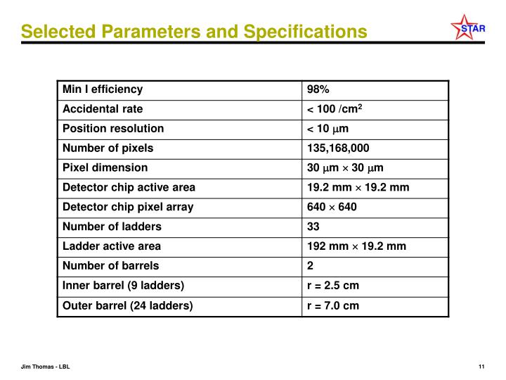 Selected Parameters and Specifications