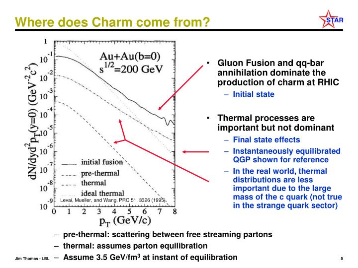 Where does Charm come from?