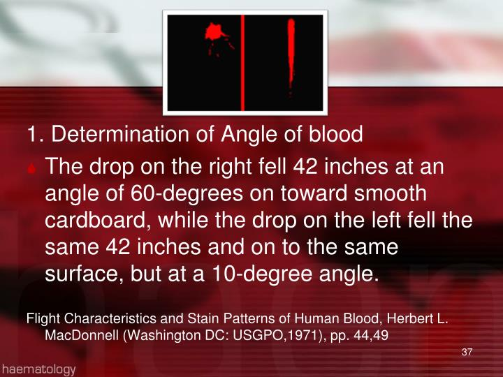 1. Determination of Angle of blood