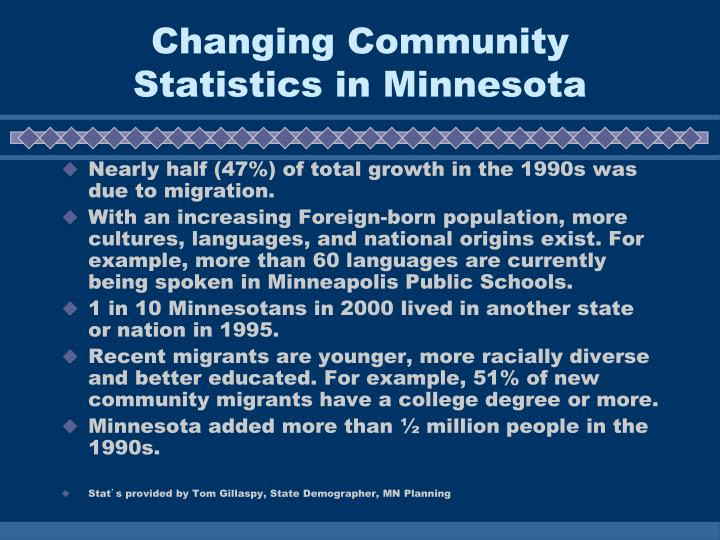 Changing Community Statistics in Minnesota