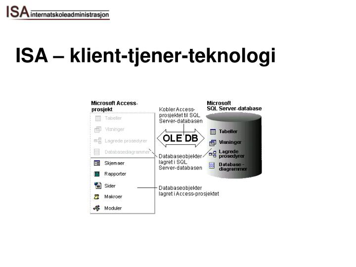 ISA – klient-tjener-teknologi