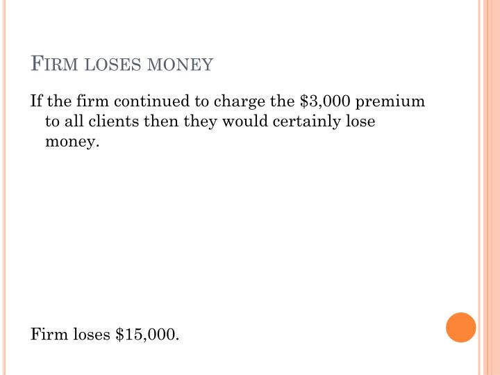 Firm loses money