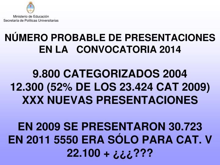 NÚMERO PROBABLE DE PRESENTACIONES EN LA   CONVOCATORIA 2014
