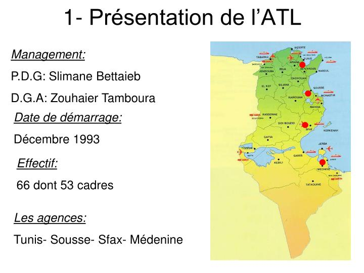1- Présentation de l'ATL