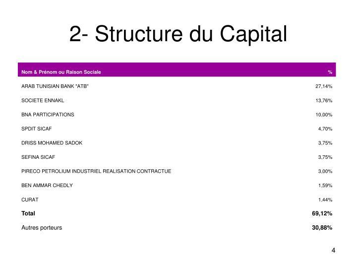 2- Structure du Capital