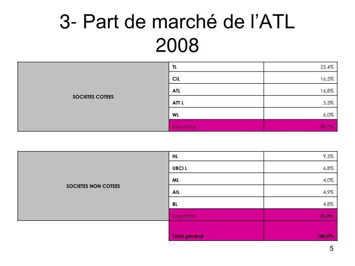 3- Part de marché de l'ATL