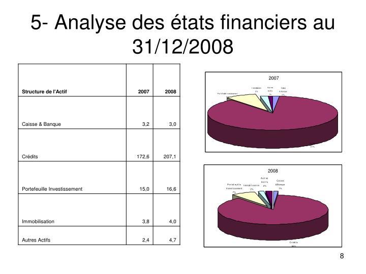 5- Analyse des états financiers au 31/12/2008