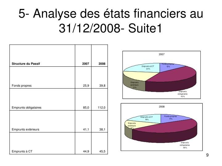 5- Analyse des états financiers au 31/12/2008- Suite1