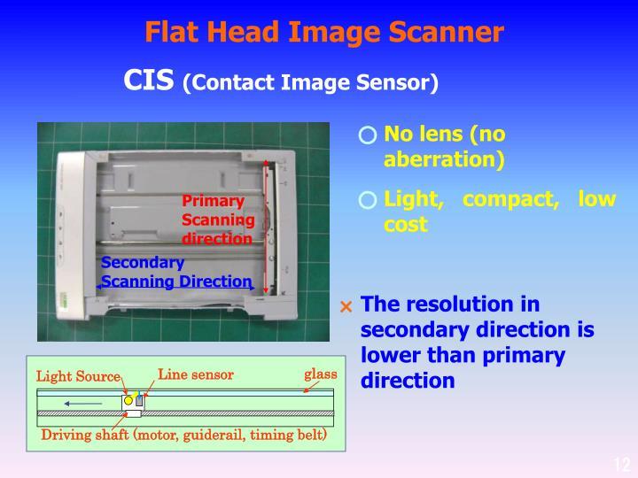 Flat Head Image Scanner