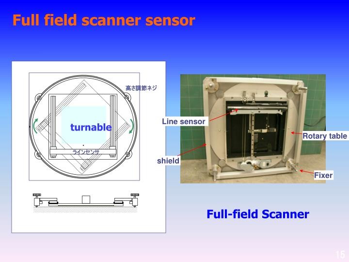 Full field scanner sensor