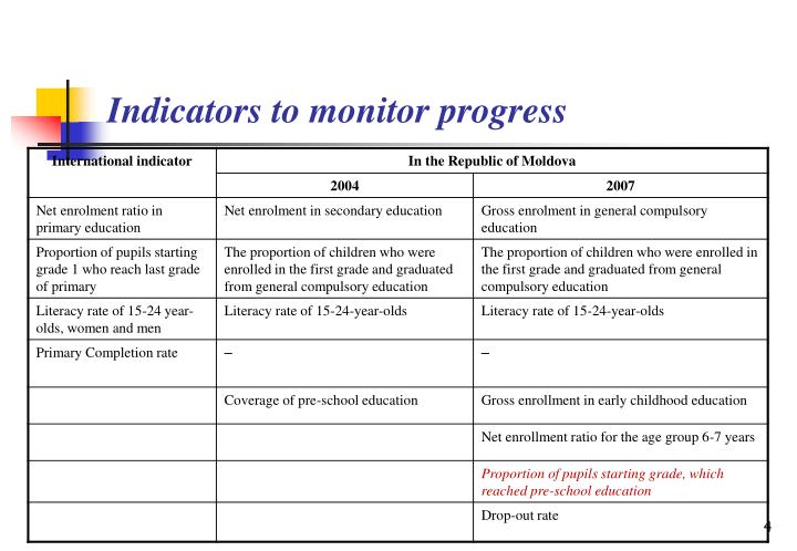 Indicators to monitor progress