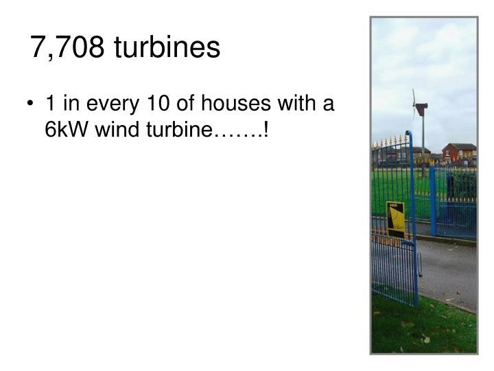 7,708 turbines