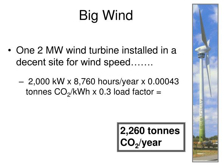 Big Wind