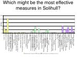 which might be the most effective measures in solihull