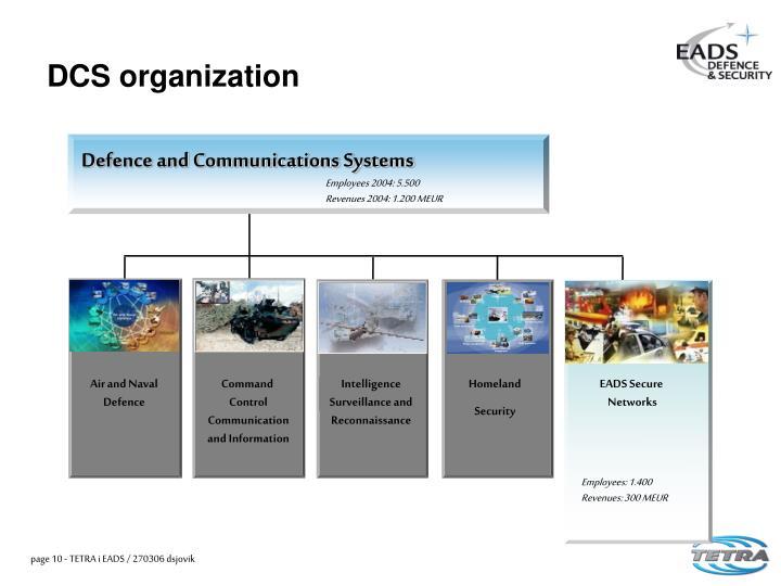 DCS organization
