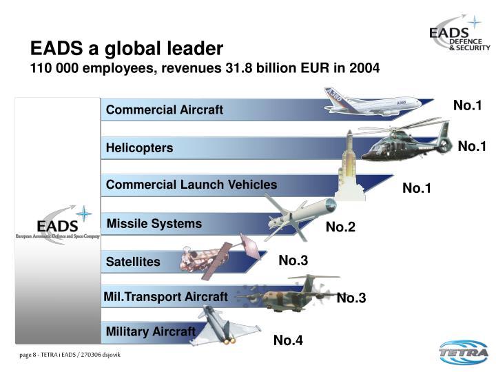 EADS a global leader