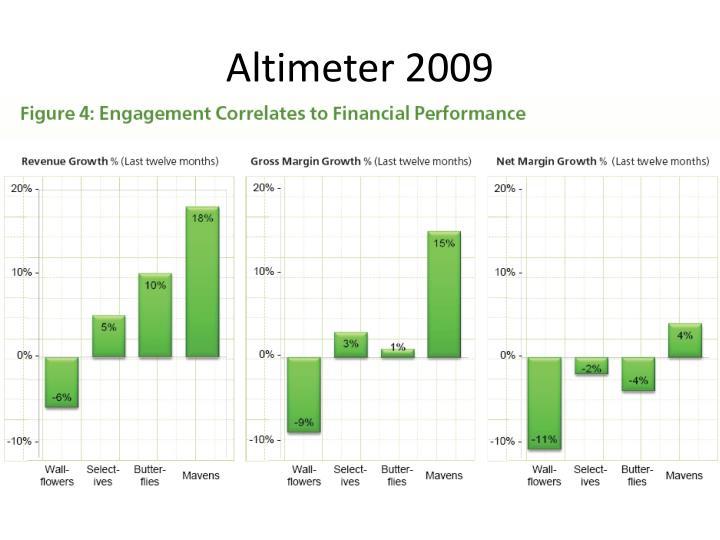 Altimeter 2009