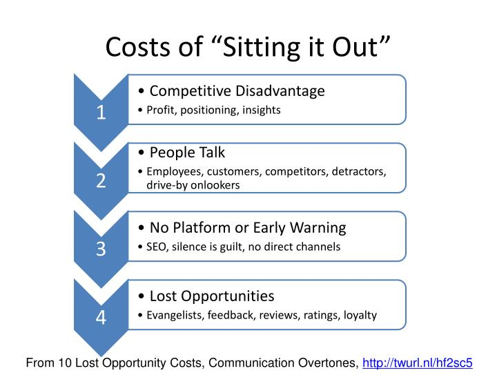 "Costs of ""Sitting it Out"""