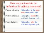 how do you translate the infinitives in indirect statement