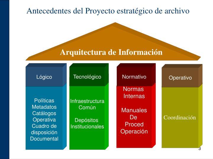 Antecedentes del Proyecto estratégico de archivo