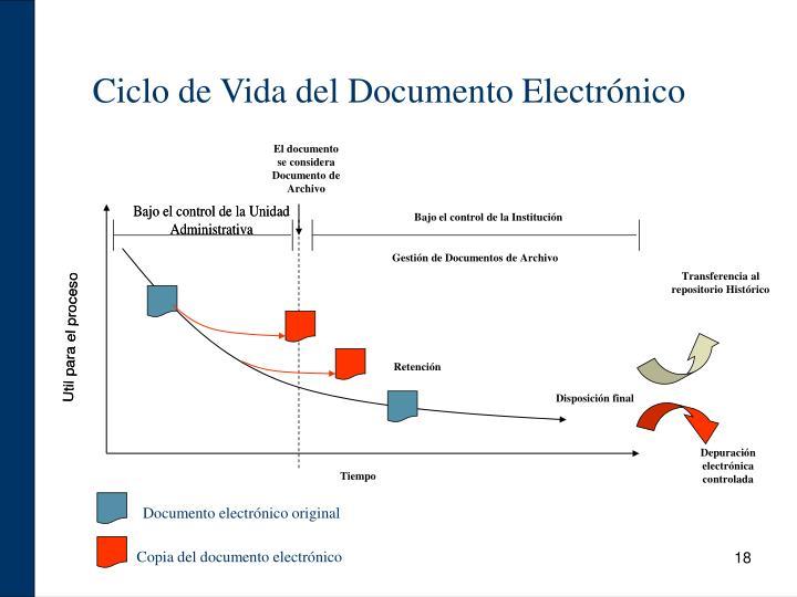 El documento se considera Documento de Archivo