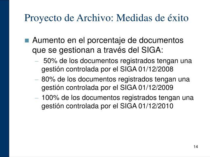 Proyecto de Archivo: Medidas de éxito