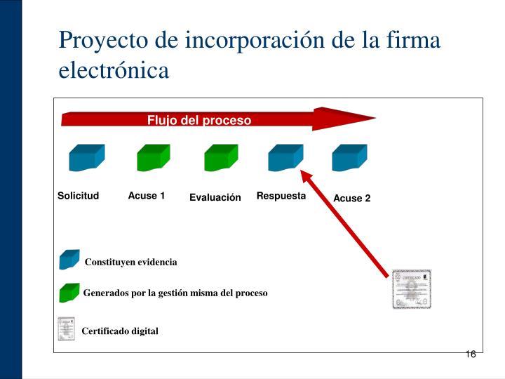 Proyecto de incorporación de la firma electrónica