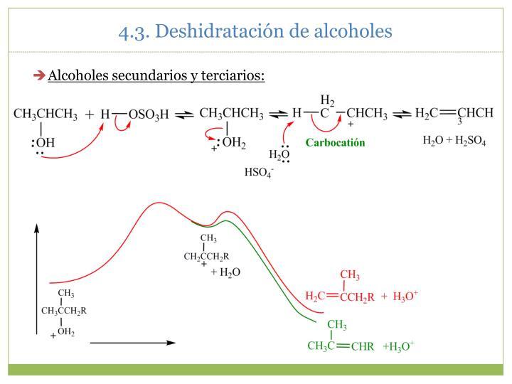 4.3. Deshidratación de alcoholes