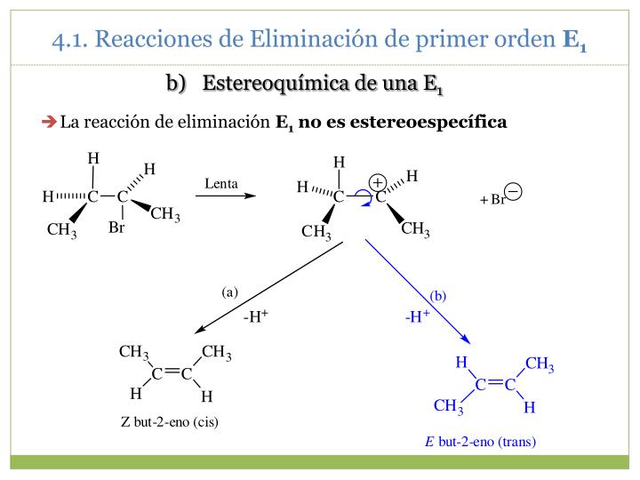 Estereoquímica de una E