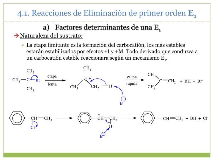 Factores determinantes de una E