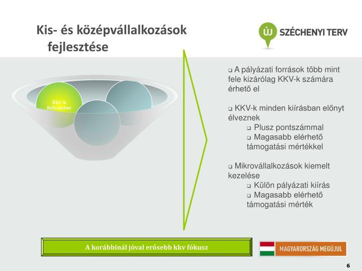 Kis- és középvállalkozások fejlesztése