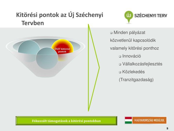 Kitörési pontok az Új Széchenyi Tervben