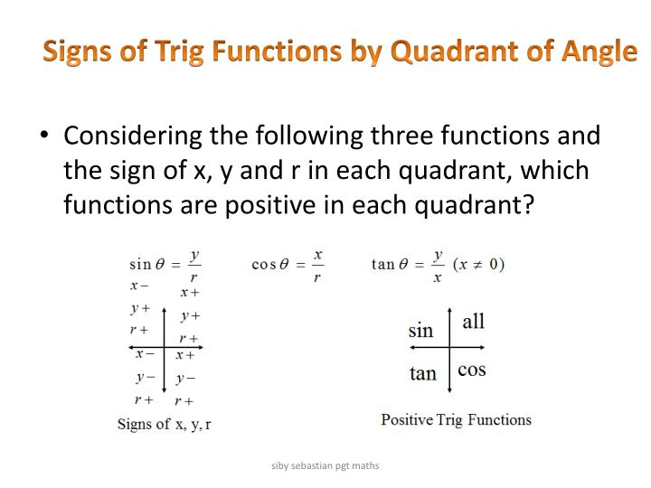 Signs of Trig Functions by Quadrant of Angle