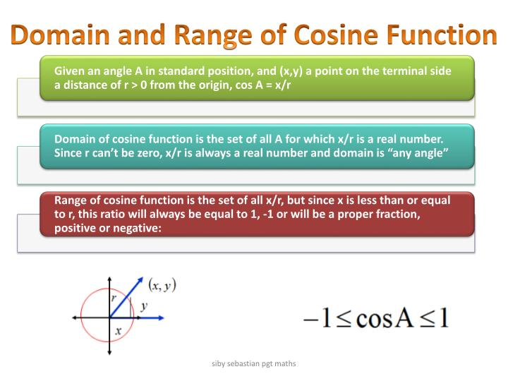 Domain and Range of Cosine Function