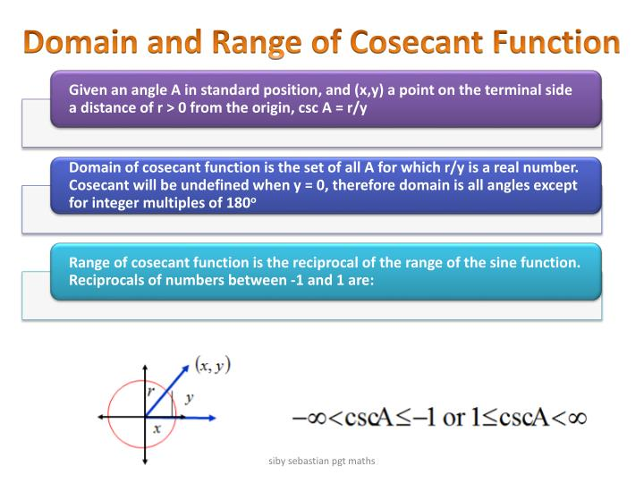 Domain and Range of Cosecant Function