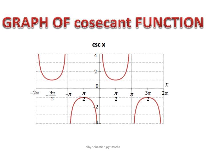 GRAPH OF cosecant FUNCTION