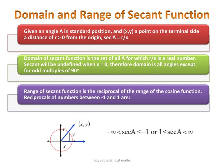 Domain and Range of Secant Function