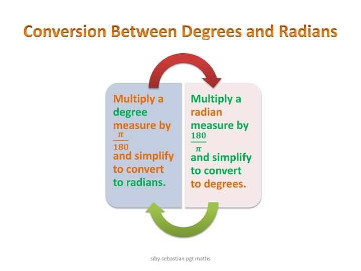 Conversion Between Degrees and Radians