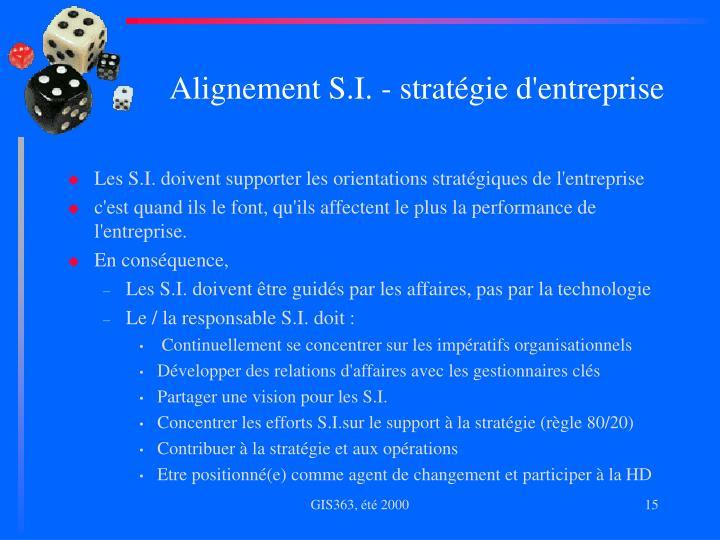 Alignement S.I. - stratégie d'entreprise