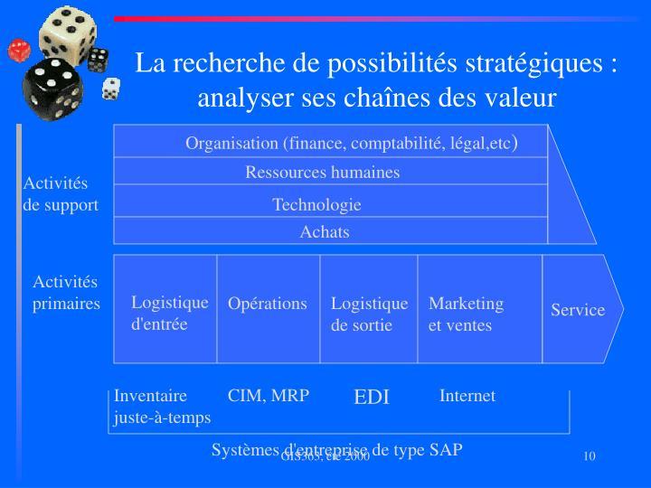 La recherche de possibilités stratégiques : analyser ses chaînes des valeur