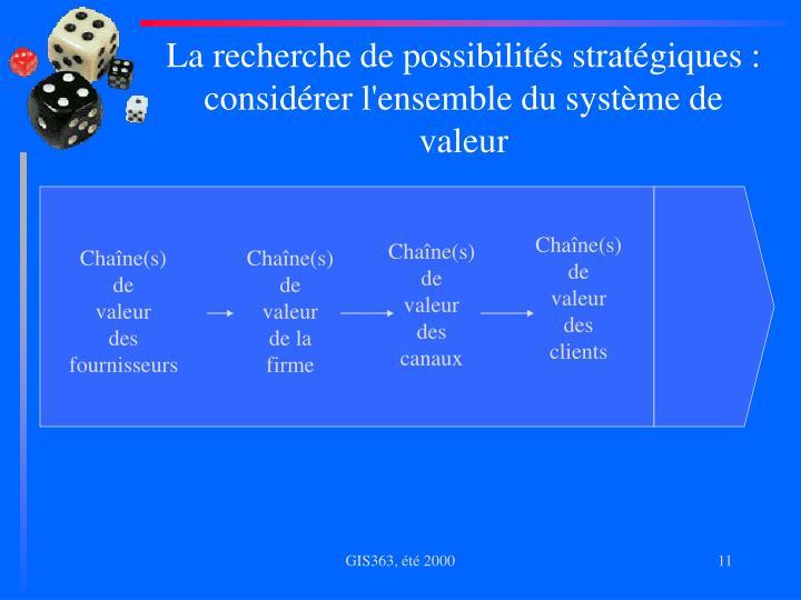 La recherche de possibilités stratégiques : considérer l'ensemble du système de valeur