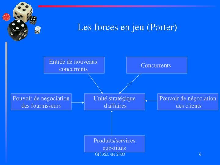 Les forces en jeu (Porter)