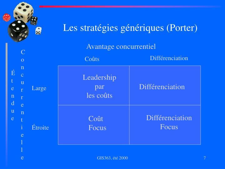 Les stratégies génériques (Porter)
