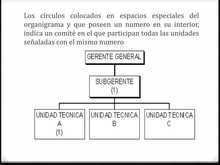 Los círculos colocados en espacios especiales del organigrama y que poseen un numero en su interior, indica un comité en el que participan todas las unidades señaladas con el mismo numero
